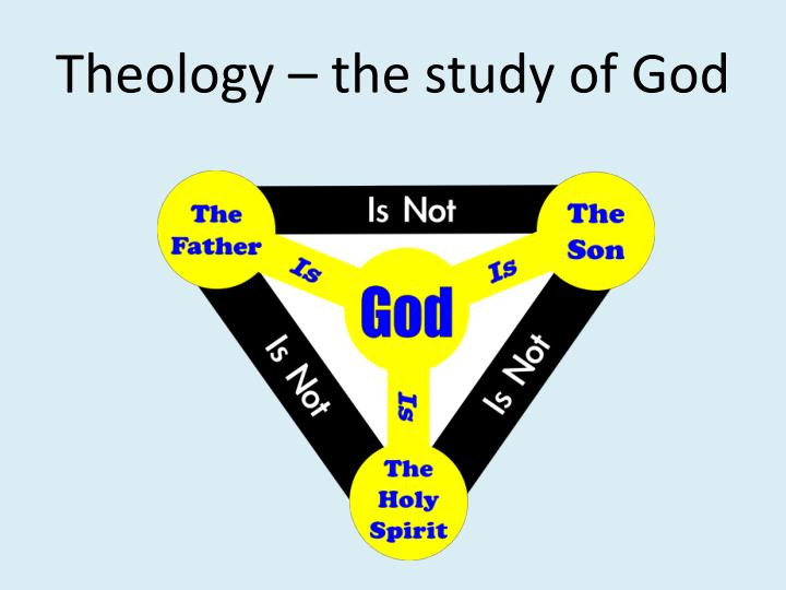 Theology – the study of God