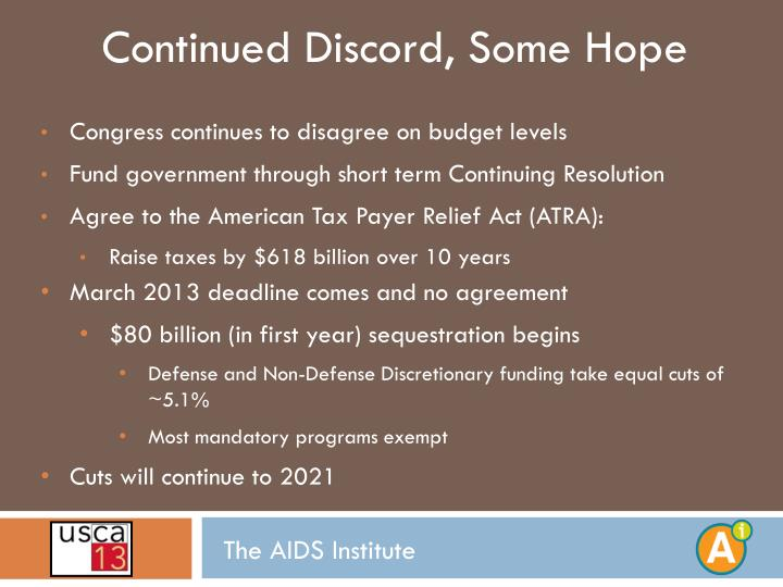Congress continues to disagree on budget levels
