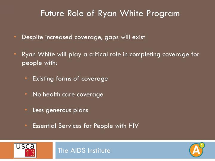 Future Role of Ryan