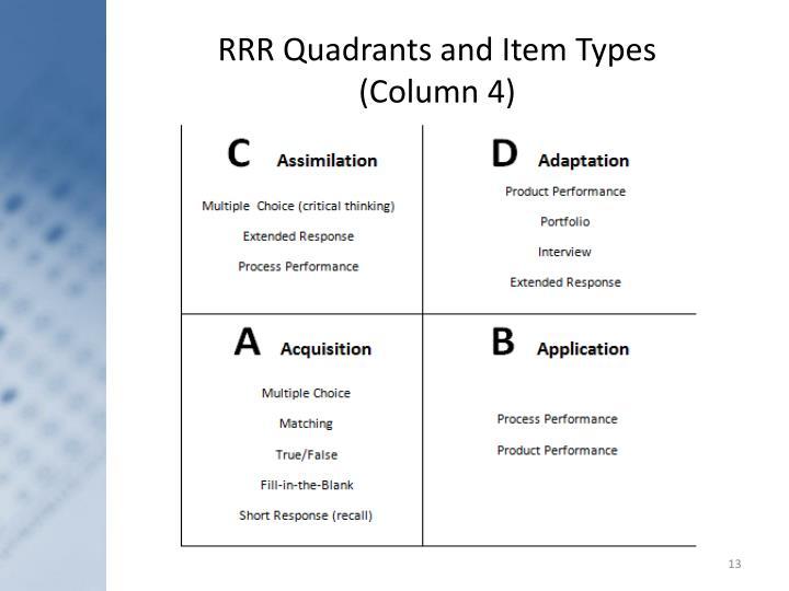 RRR Quadrants and Item Types