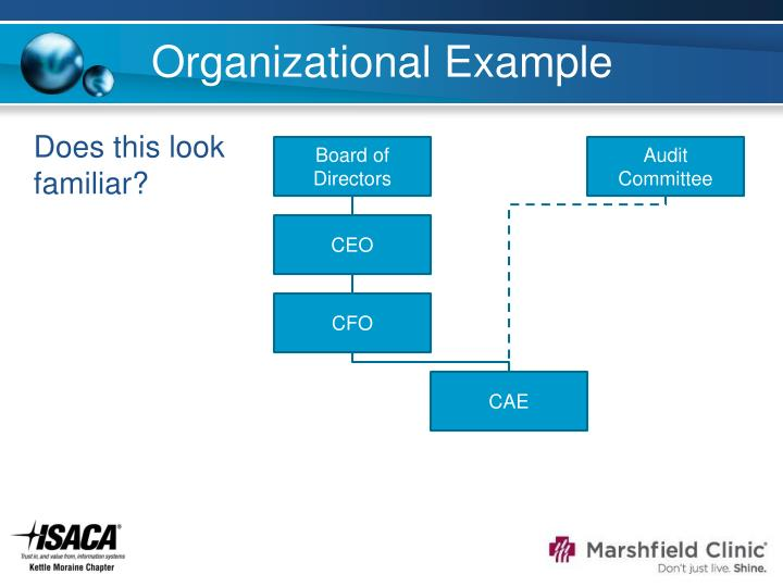 Organizational Example