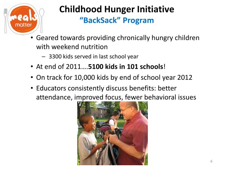 Childhood Hunger Initiative