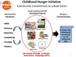 childhood hunger initiative community commitment to a bold vision