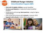 childhood hunger initiative school breakfast program sbp