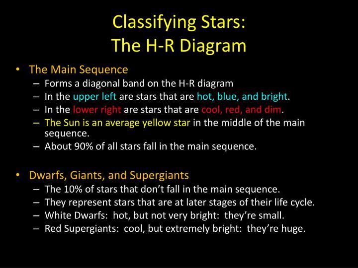 Classifying Stars: