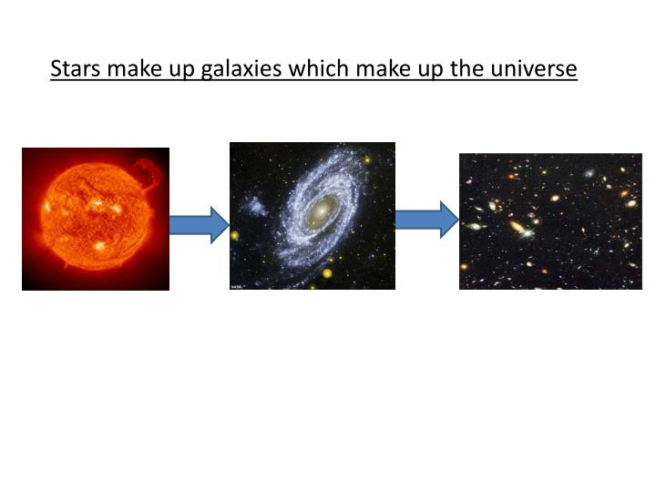Stars make up galaxies which make up the universe
