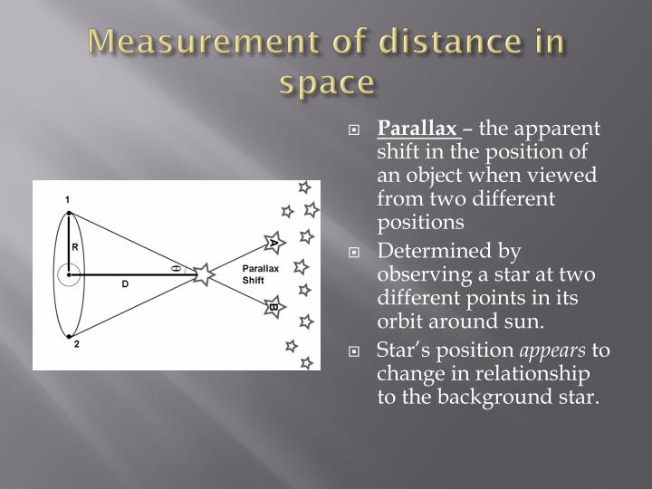 Measurement of distance in space