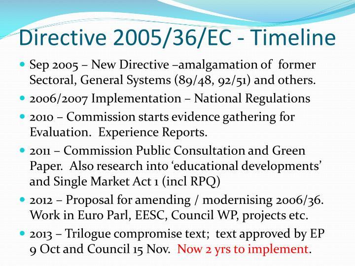 Directive 2005/36/EC - Timeline