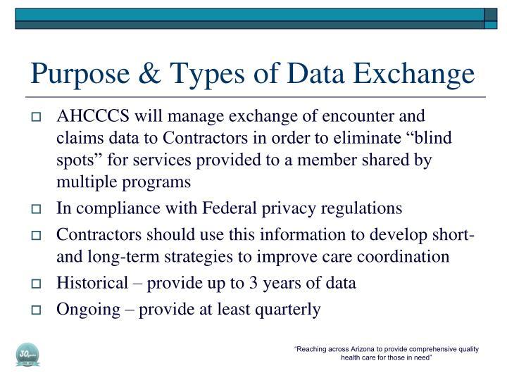 Purpose & Types of Data Exchange
