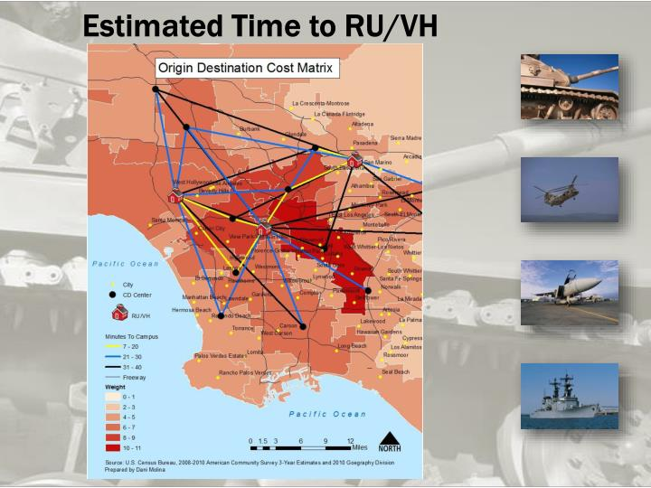 Estimated Time to RU/VH