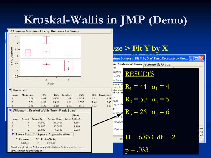 Kruskal-Wallis in JMP
