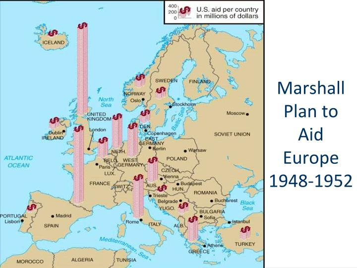 Marshall Plan to Aid Europe 1948-1952