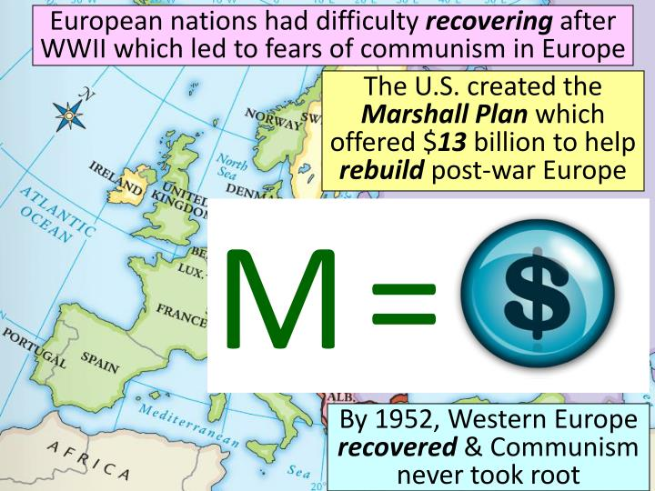 European nations had difficulty