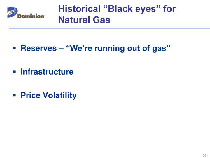"Historical ""Black eyes"" for Natural Gas"