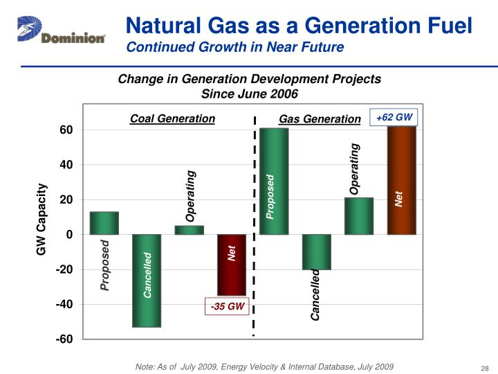 Natural Gas as a Generation Fuel