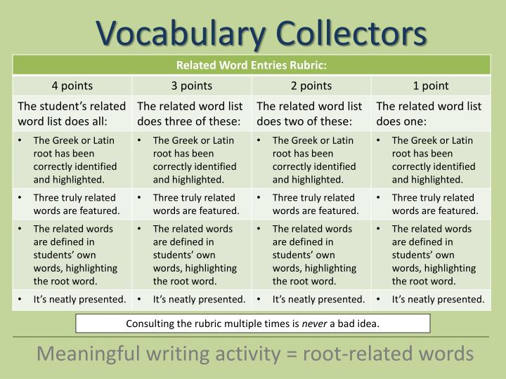 Vocabulary Collectors