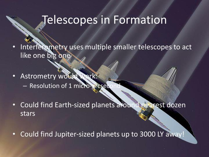 Telescopes in Formation