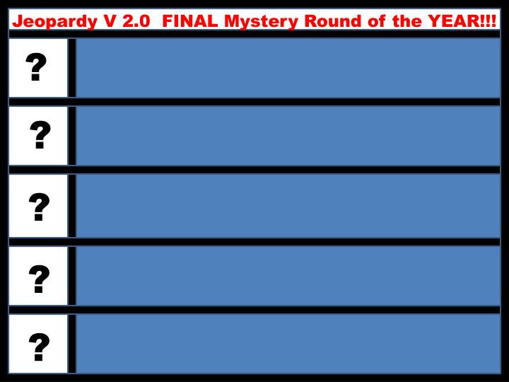 Jeopardy V 2.0  FINAL Mystery Round of the YEAR!!!
