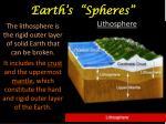 earth s spheres6