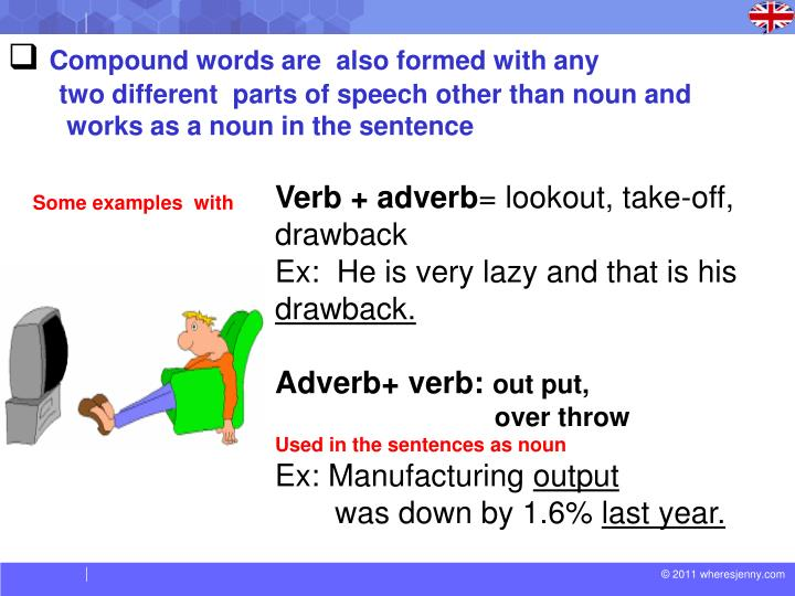 Compound words are  also formed with any