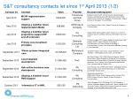s t consultancy contacts let since 1 st april 2013 1 2