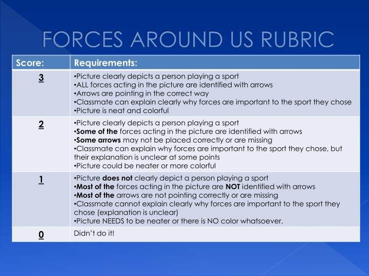 FORCES AROUND US RUBRIC
