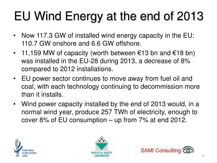 EU Wind Energy at the end of 2013