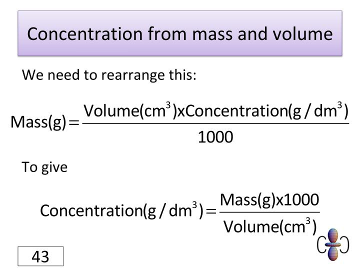 Concentration from mass and volume