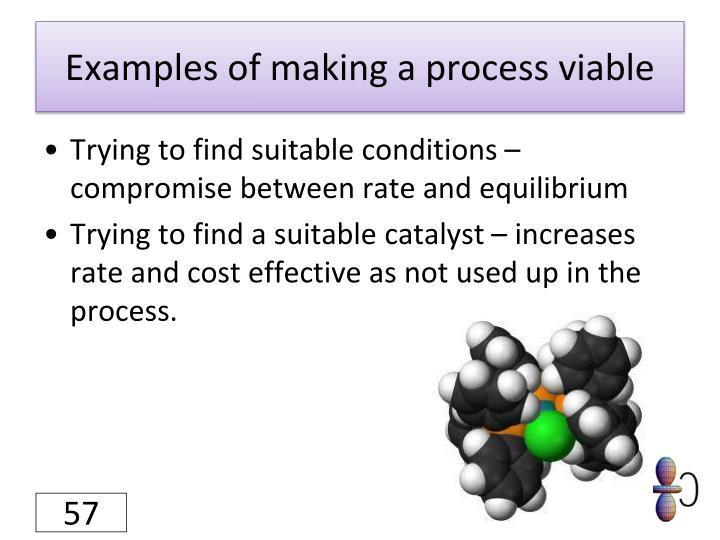Examples of making a process viable