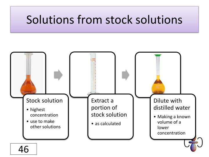 Solutions from stock solutions