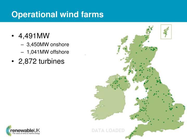 Operational wind farms