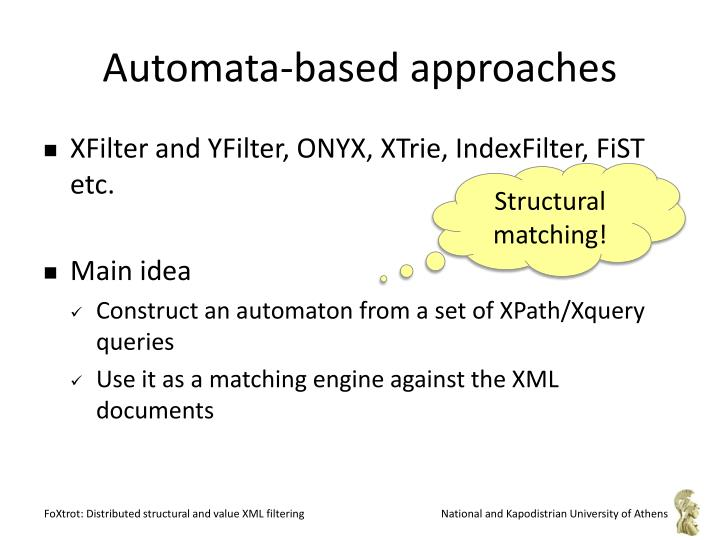 Automata-based approaches