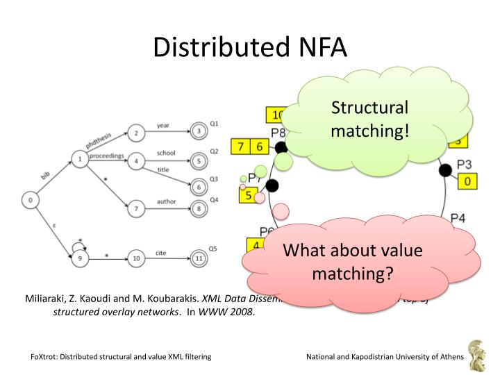 Distributed NFA