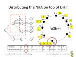 distributing the nfa on top of dht1