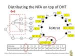 distributing the nfa on top of dht2
