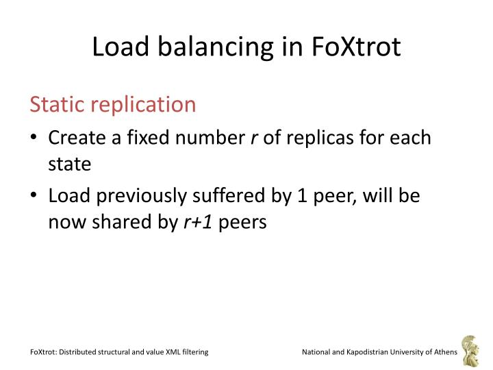 Load balancing in