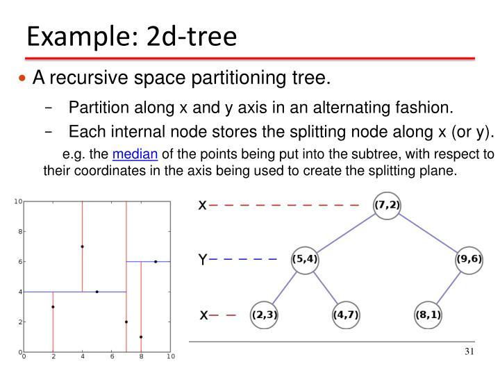 Example: 2d-tree