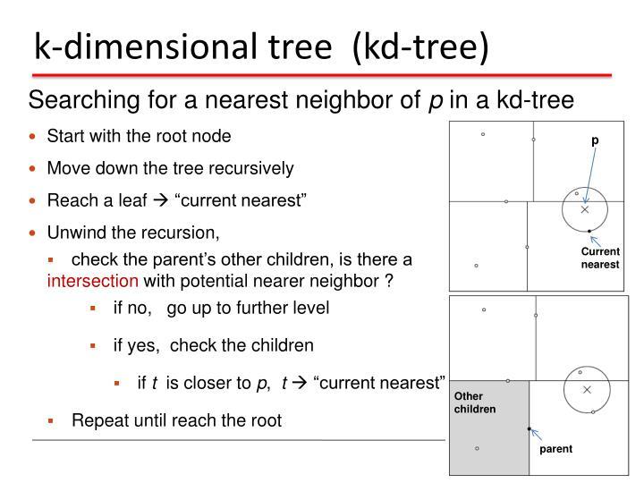 k-dimensional tree  (