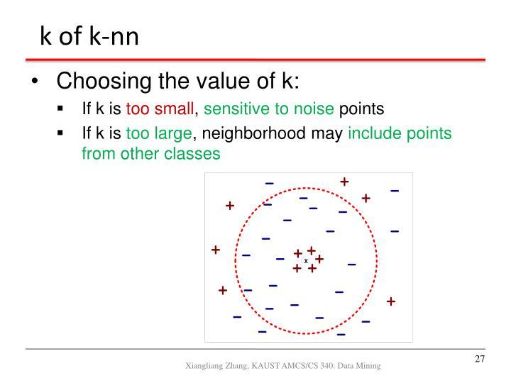 k of k-