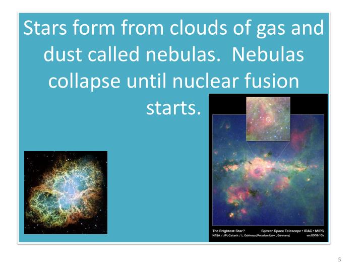 Stars form from clouds of gas and dust called nebulas.  Nebulas collapse until nuclear fusion starts.