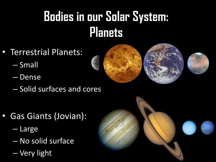 Bodies in our Solar System: