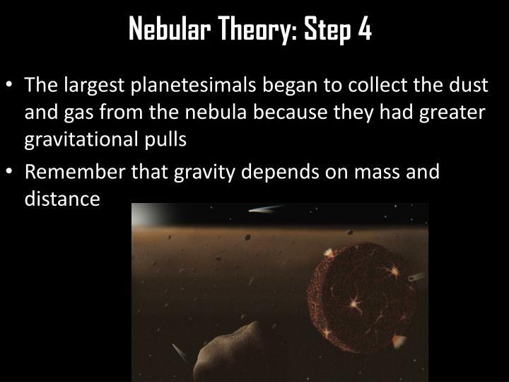Nebular Theory: Step 4