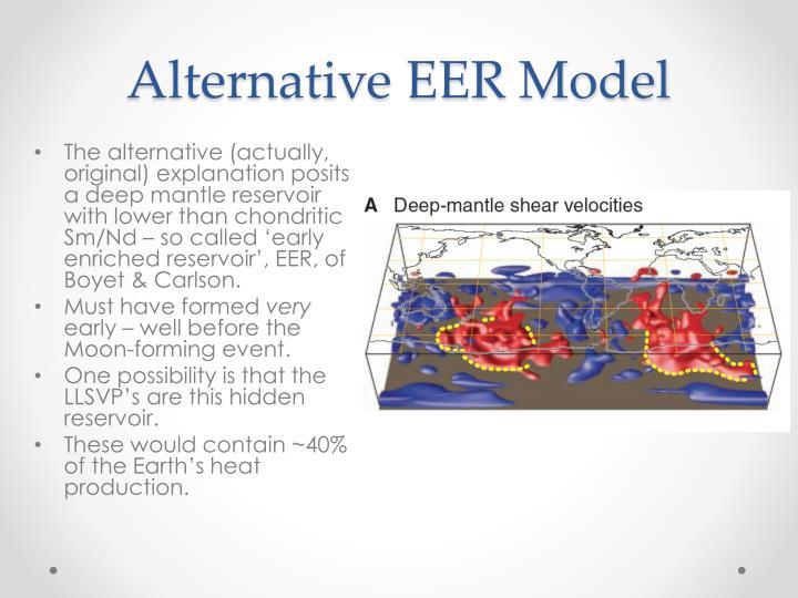 Alternative EER Model