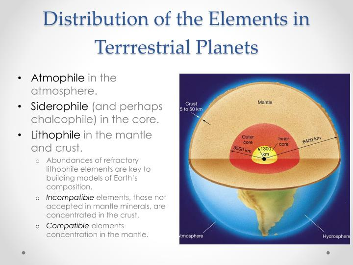 Distribution of the Elements in