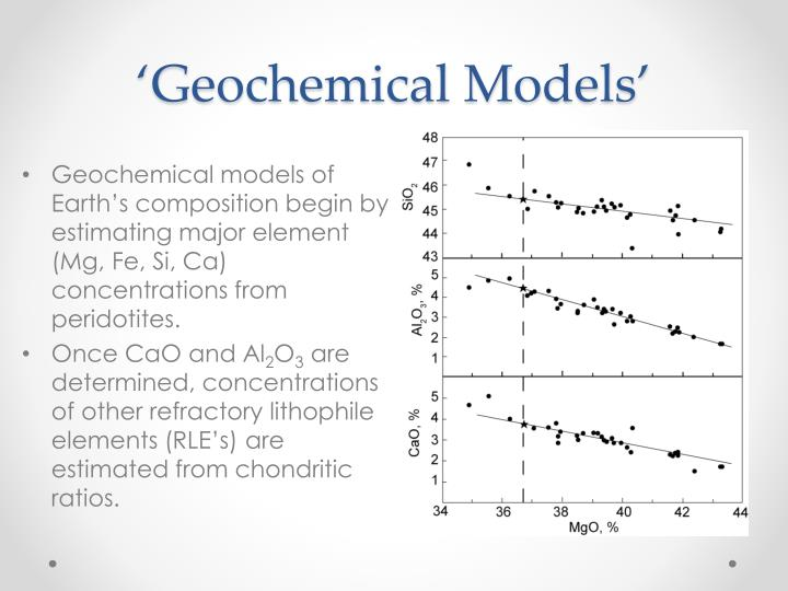 'Geochemical Models'