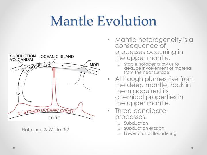 Mantle Evolution