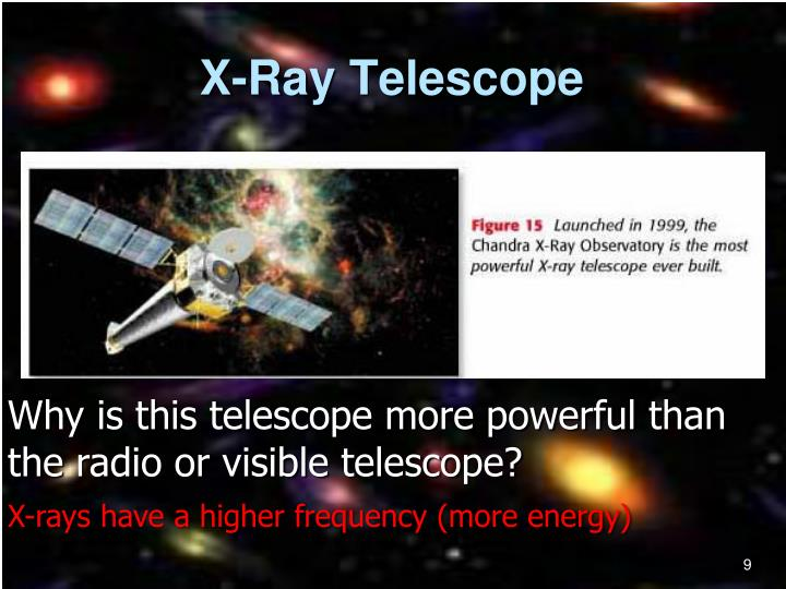 X-Ray Telescope