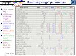 damping rings parameters