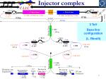injector complex