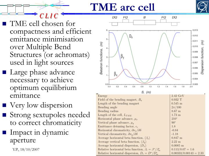 TME arc cell